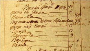 Великий и неизвестный Савва первый: к 250-летнему юбилею основателя рода Морозовых